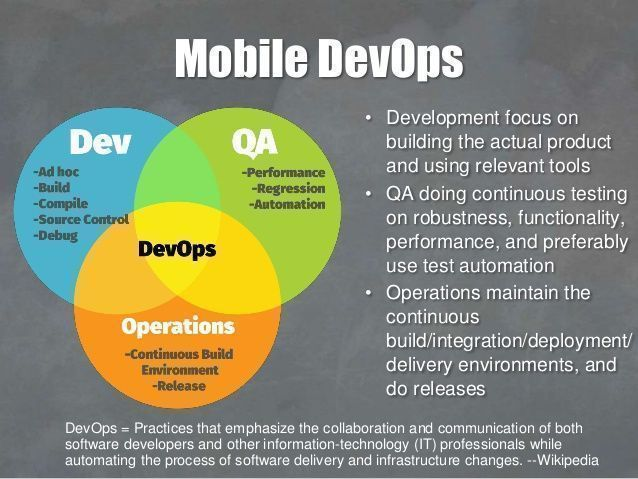 #Mobile #DevOps Importance #Agile #TestAutomation   #SoftwareTesting #QA #makeyourownlane #Web #IoT #Tech #Automation<br>http://pic.twitter.com/WBFSL76LyG