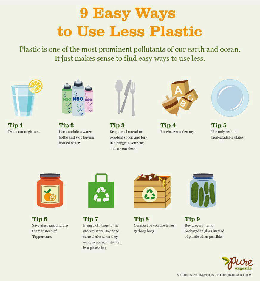 Simple ways to use less disposable plastic  #actonclimate #gogreen #eco #earth <br>http://pic.twitter.com/mgpHG7KzKe