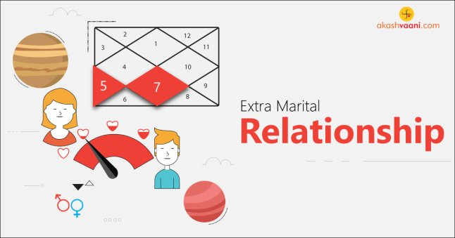 Of extra marital dating
