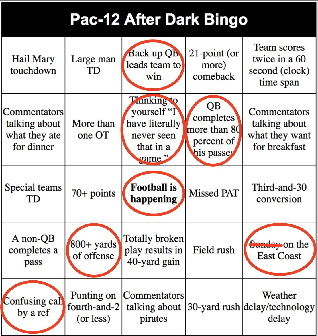 Came very close to hitting @ChantelJennings' #Pac12AfterDark bingo ton...