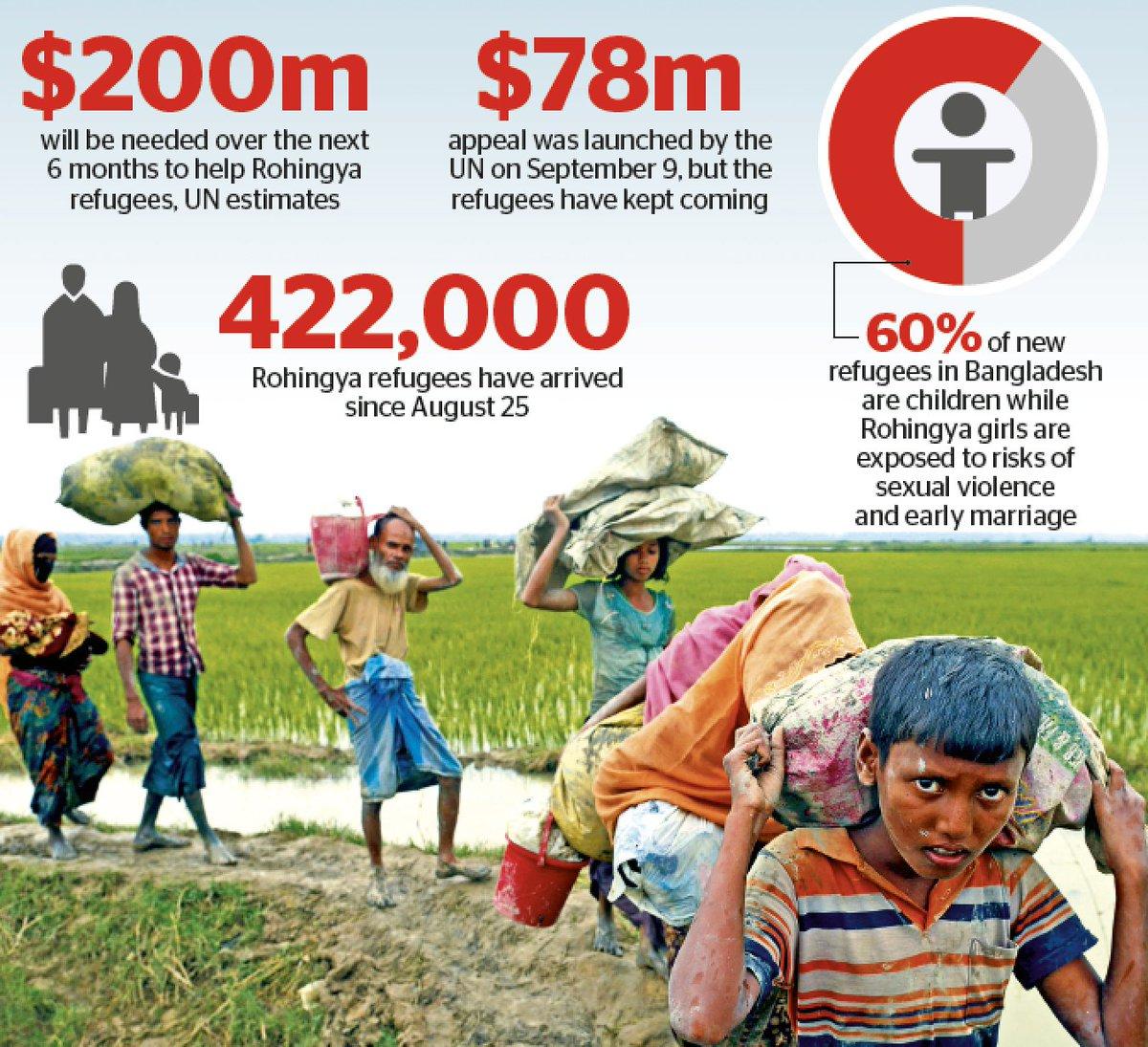 Rohingya refugees still counting on Suu Kyi to save them (https://pbs.twimg.com/media/DKYIyNiWsAYhnqX.jpg)
