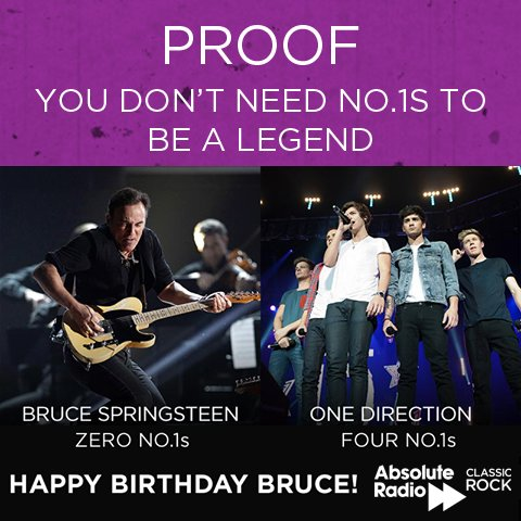 Happy Birthday to The Boss! What\s your favourite Bruce Springsteen track?