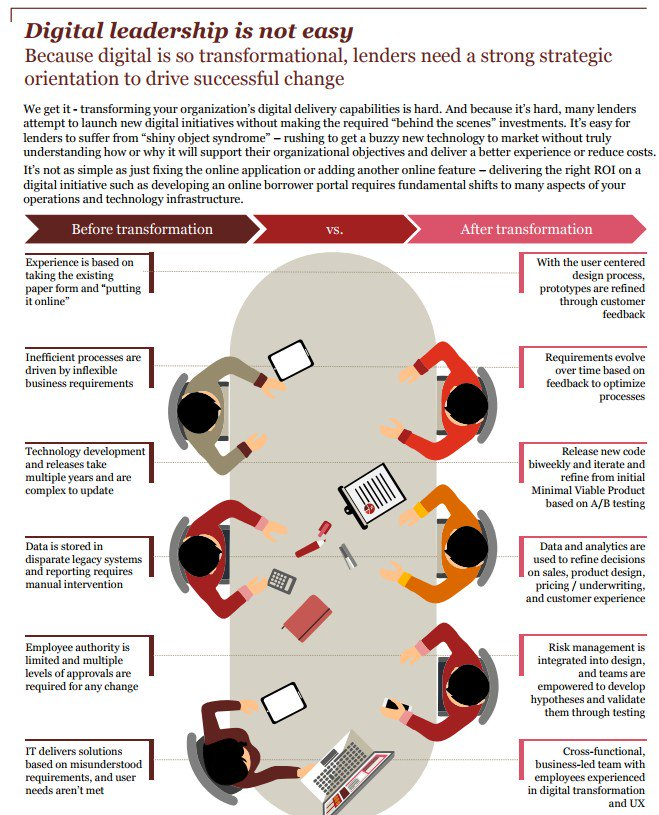 How To Reach The Right #ROI On A #Digital Initiative, @PWC @MikeQuindazzi  #fintech #insurtech #finserv #defstar5 #makeyourownlane #Mpgvip<br>http://pic.twitter.com/sB28KJstjP