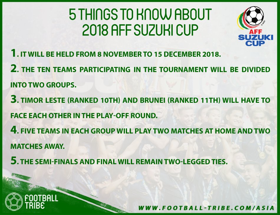2018 suzuki cup. brilliant suzuki football tribe asia footballtribeen 5 things to know about 2018 aff suzuki  cup  with suzuki cup