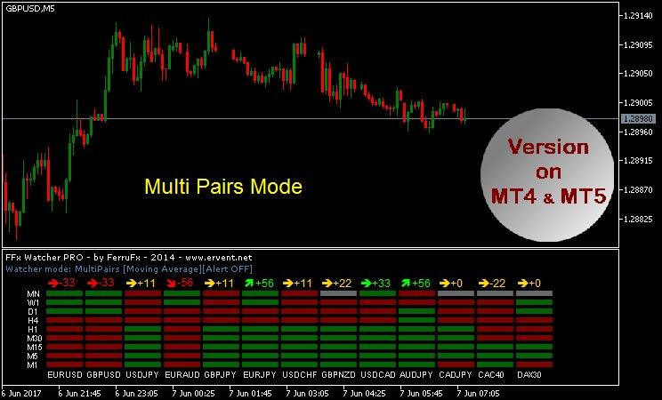 Полезные технические индикаторы (mt5) - социальная сеть трейдеров независимое сообщество трейдеров forex!