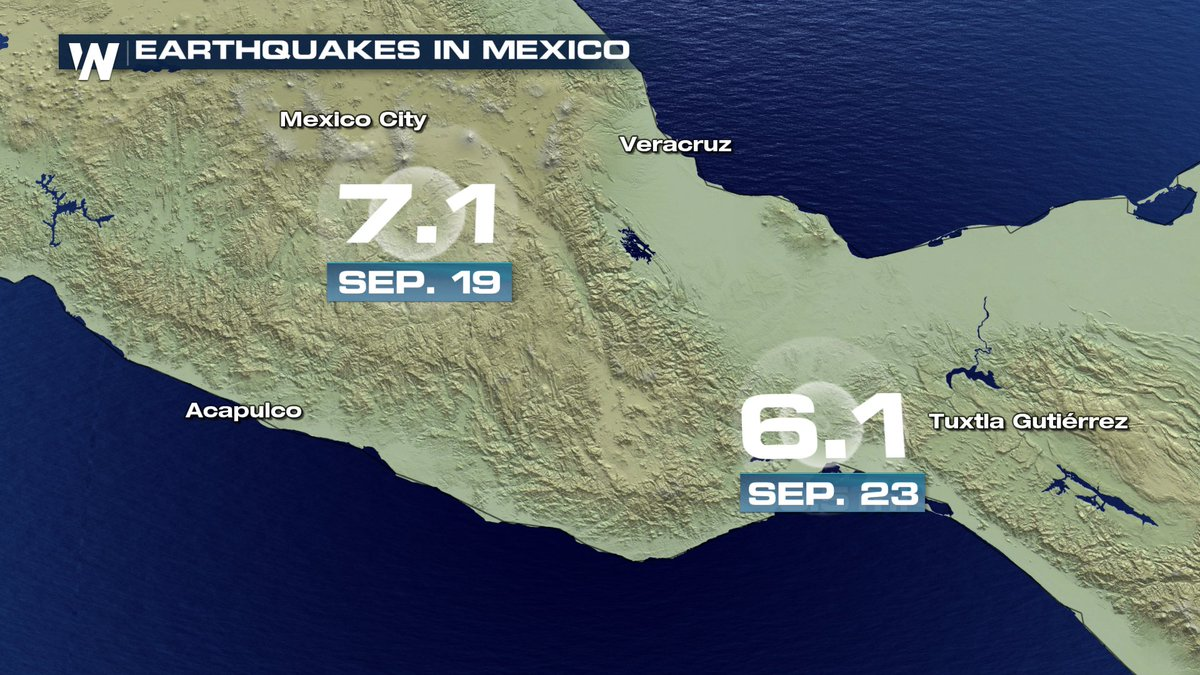 BREAKING: A 6.1 magnitude #earthquake was reported in #Mexico this morning. Days after a 7.1 killed hundreds. <br>http://pic.twitter.com/i4PlYv2USw