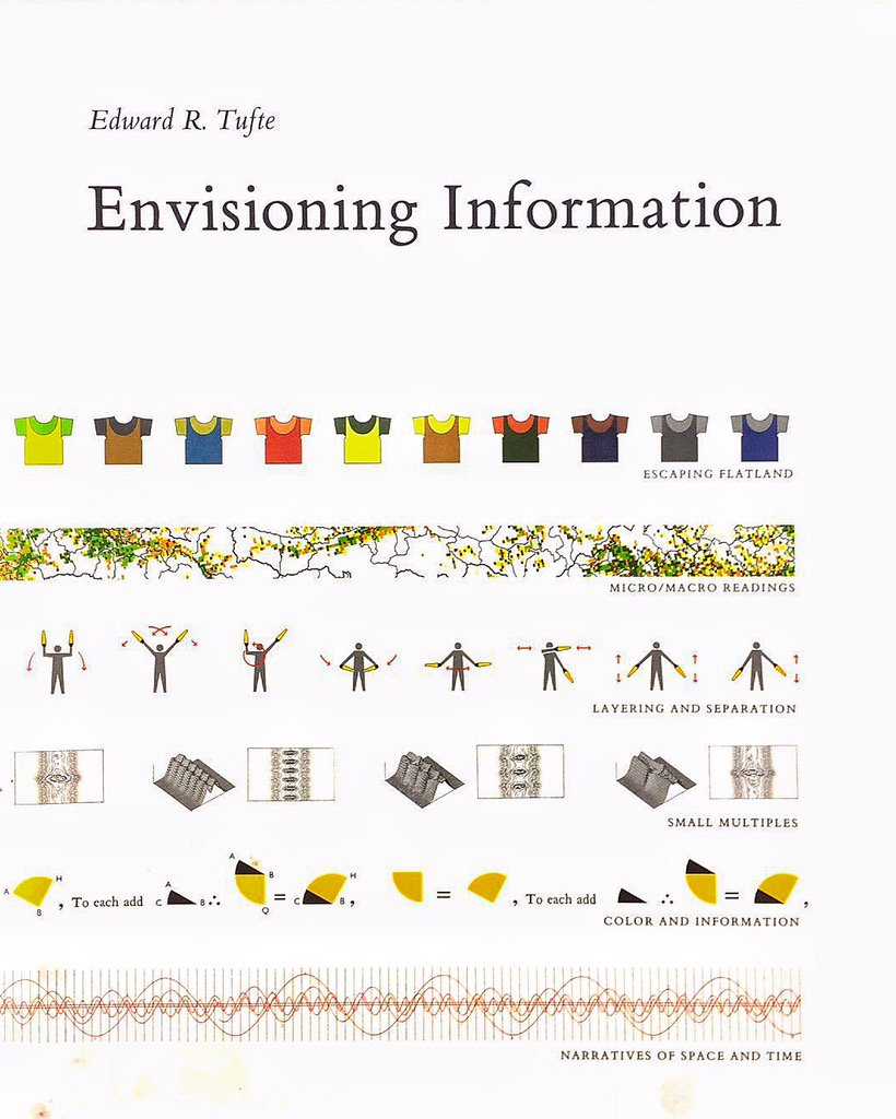 &quot;To envision #information is to work at the intersection of image, word, number, #art.&quot; @EdwardTufte<br>http://pic.twitter.com/ZjBcwPdHtB