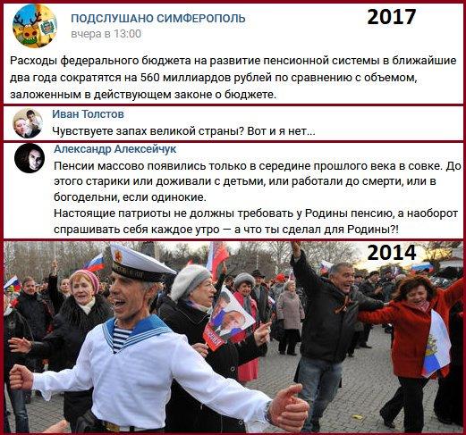 Положение прав человека в условиях российской оккупации в Крыму ухудшилось, - доклад ООН - Цензор.НЕТ 7430