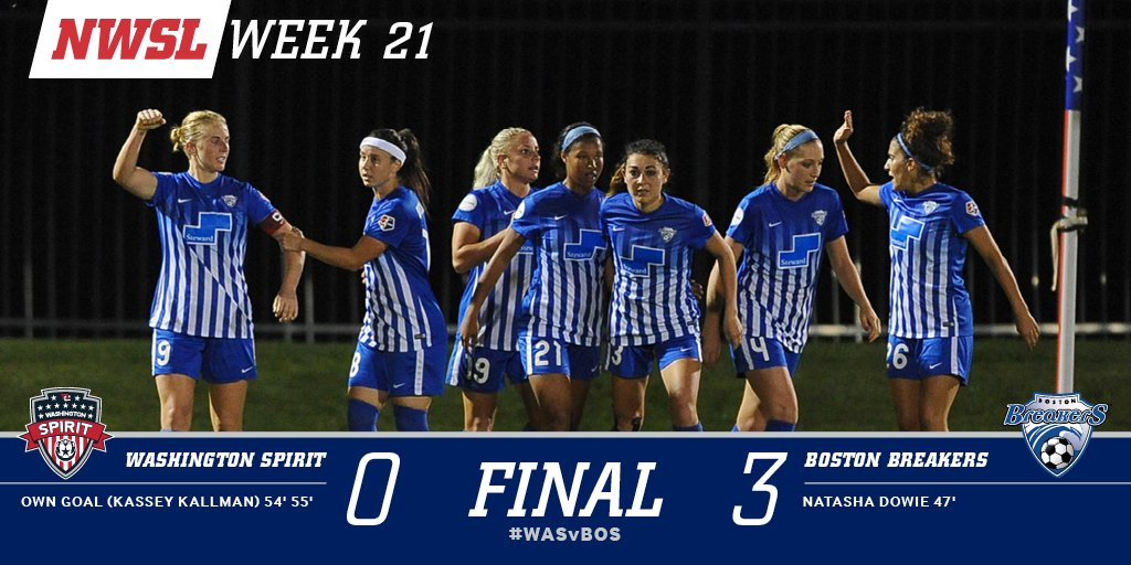 FINAL: The @BostonBreakers pull out the road victory in Washington. #WASvBOS 0-3 <br>http://pic.twitter.com/wevD7oyck2
