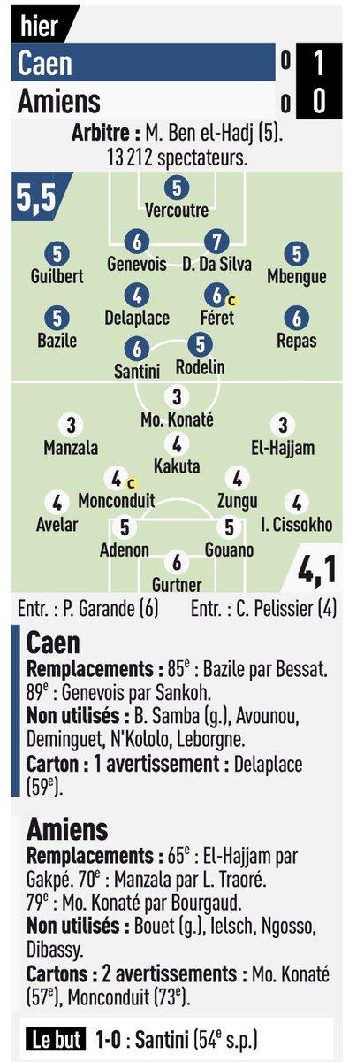 [7e journée de L1] SM Caen 1-0 Amiens SC - Page 2 DKck7RzW4AAHA2-