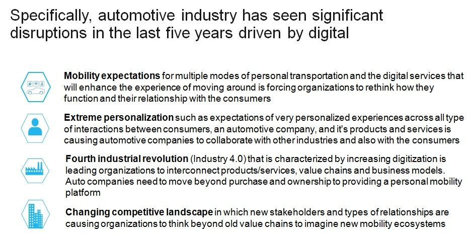 #Automotive industry has seen significant disruptions #ArtificialIntelligence #AI #InternetOfThings #IoT #IBM #Watson #IBMWatson #IIoT #Auto<br>http://pic.twitter.com/DI3seKrp4U