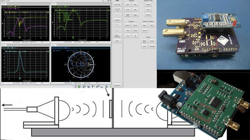 Network Analysers: The Electrical Kind  https:// hackaday.com/2017/09/22/net work-analysers-the-electrical-kind/ &nbsp; …  #networks #sysadmin<br>http://pic.twitter.com/i8UIhlIjys