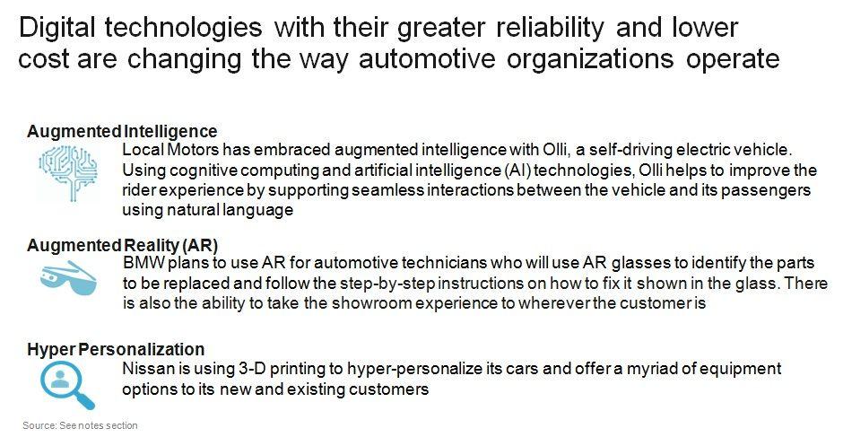 #Digital technologies with their greater reliability #ArtificialIntelligence #AI #InternetOfThings #IoT #IBM #Watson #IBMWatson #IIoT #Auto<br>http://pic.twitter.com/5f3ETgU1oO