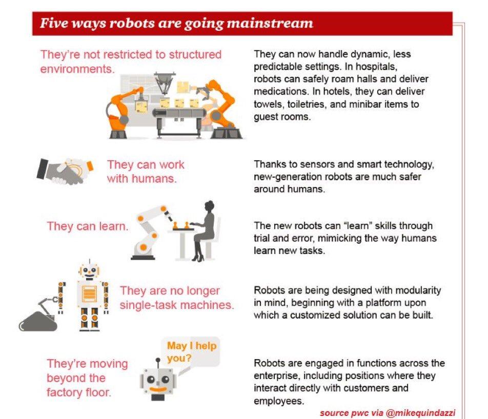 Are #Robots Going Mainstream?  #ai #ml #dl #iot #iiot #m2m #i40 #4IR #automation #robotics #innovation<br>http://pic.twitter.com/vNCLjgeBi2
