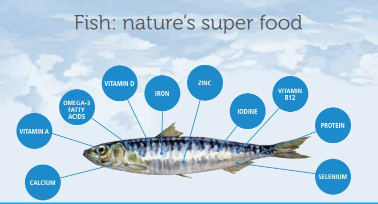 #Fish is an excellent source of #nutrition, it is 1 of nature&#39;s #superfoods  http:// bit.ly/2y0nBKf  &nbsp;  <br>http://pic.twitter.com/qZkVLldZth