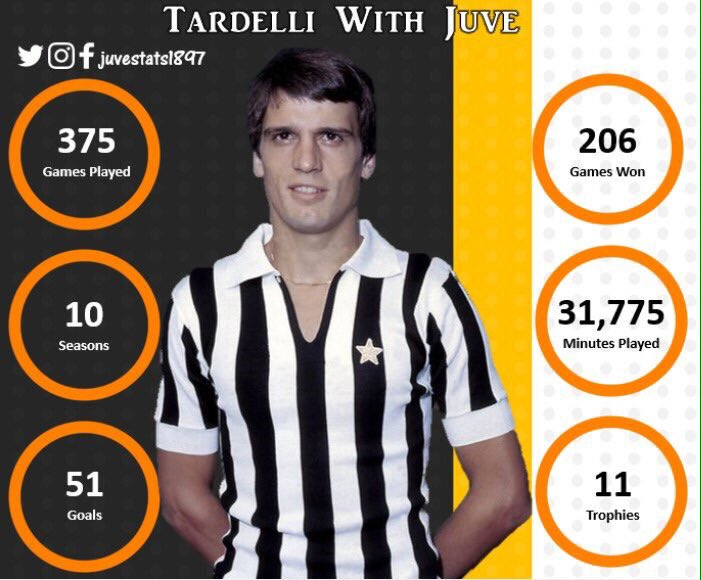 Happy Birthday to #Juve legend #Tardelli, who turns 63 #OTD [September 24th]     His record in <br>http://pic.twitter.com/3H4SlyJj0H