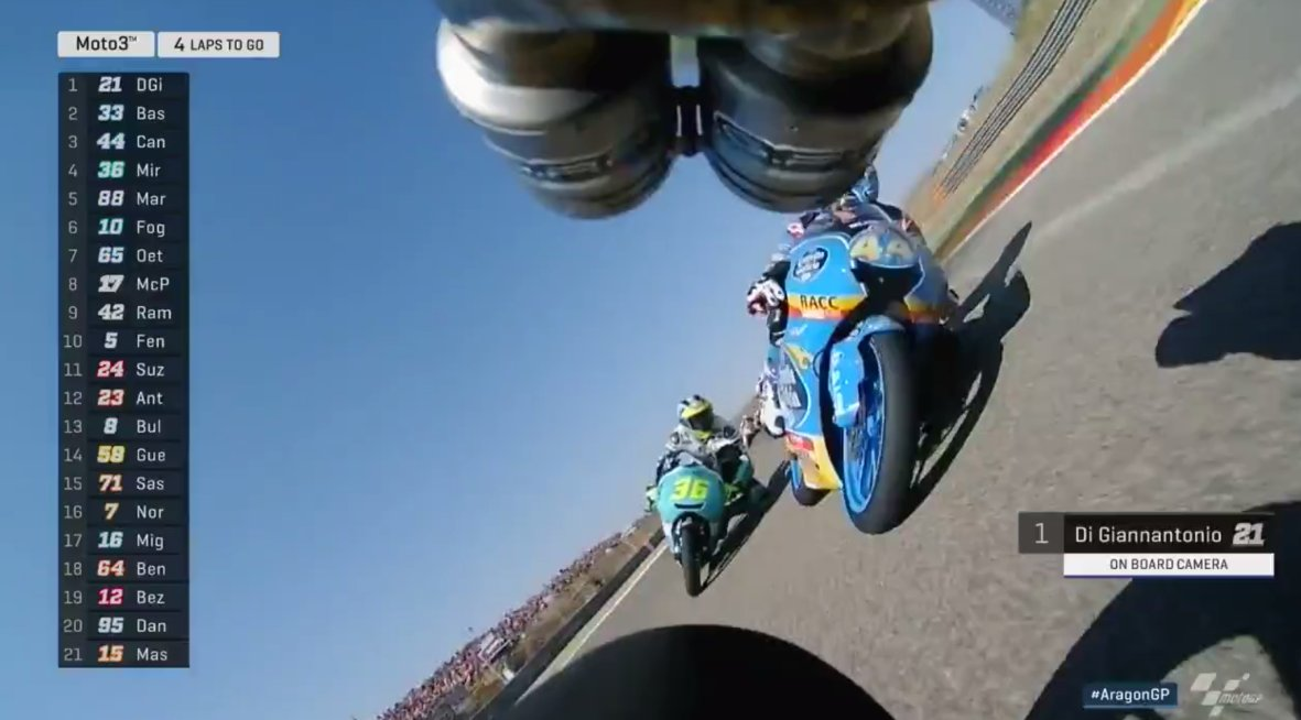 MotoGP™ 🇺🇸 on Twitter: