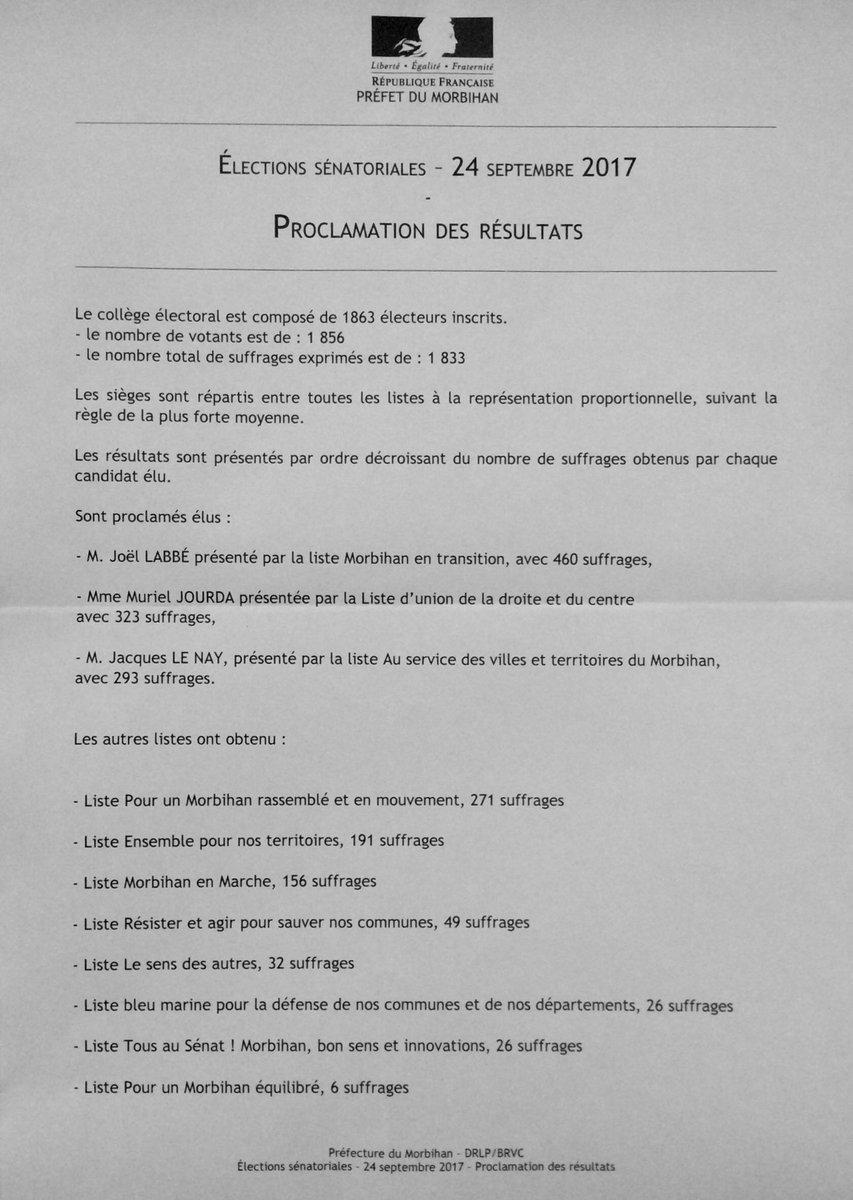 [#senatoriales2017] Les résultats des élections #sénatoriales pour le #Morbihan ont été proclamés par la pdte du TGI de #Vannes 👇🏻