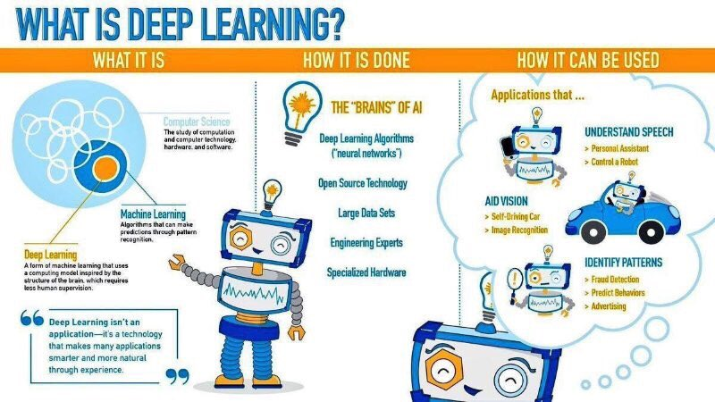 #DeepLearning made simple referring to daily life #AI #MachineLearning #NeuralNetworks <br>http://pic.twitter.com/k18s6rsyOc