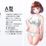 女性の体型を大きく四つに分けてみました(自分の勉強用)この中でどれが一番好きでしょうか?? pic.…