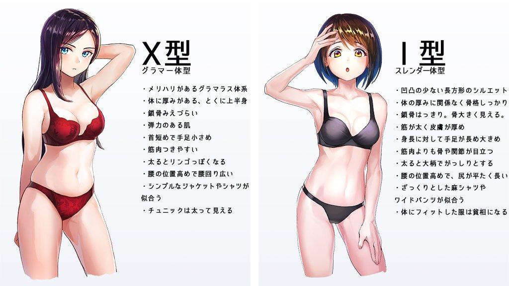 女性の体形を4タイプに分類!あなたの好みはどの体形?