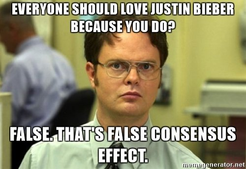 False Consensus Effect - Tendency to overestimate the extent to which others share our beliefs &amp; behaviors. #APpsych #Research <br>http://pic.twitter.com/ylgDMNEQhH