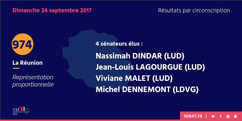 #Sénatoriales2017 Résultats disponibles pour #LaRéunion (974) 👉 https://t.co/5spUvN1UeD