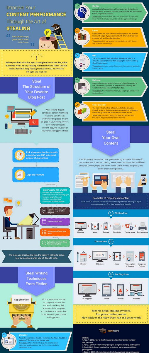 Improve Your #ContentMarketing Through the Art of &#39;Stealing&#39; [Infographic] #GrowthHacking #DigitalMarketing<br>http://pic.twitter.com/J70lqfXPA9
