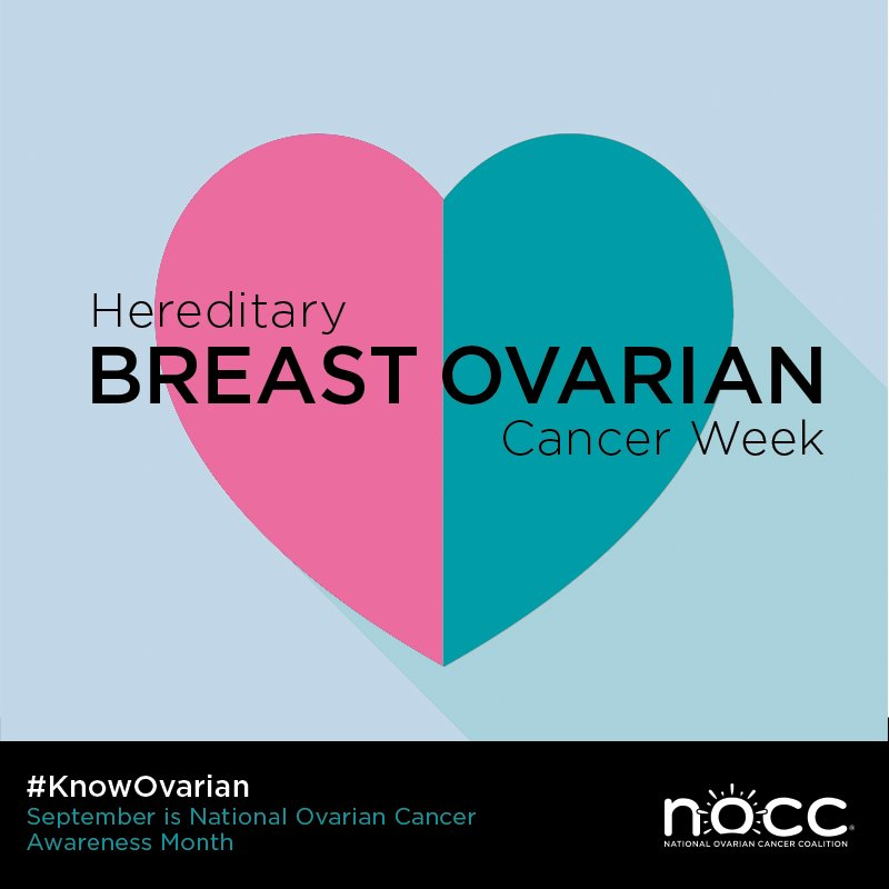 National Ovarian Cancer Coalition On Twitter Hbocweek Recognizes All Hereditary Cancers And Aims To Raise Awareness Of Genetic Testing Knowovarian