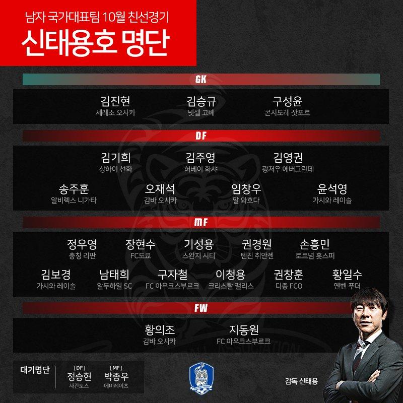 남자 국가대표팀 10월 친선경기, 명단 발표!  #대한민국국가대표 #남자국가대표팀 #명단발표