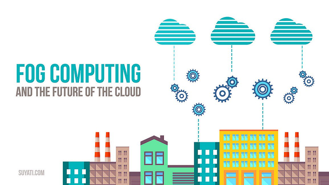 What Is Fog Computing And How Does It Relate To Both #Cloud and #IoT?  https:// buff.ly/2wz2hX9  &nbsp;   by @evankirstel  #CloudComputing #BigData <br>http://pic.twitter.com/D1IkVWKJAG