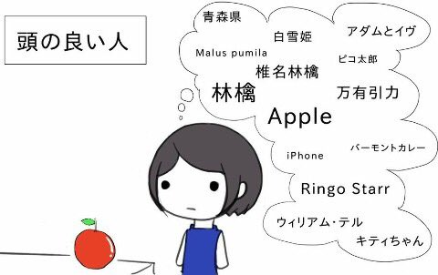 Image result for 頭のいい人 悪い人 りんご