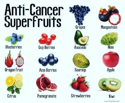 Reposting @theherbalpoint: #healthtips #healthylifestyle #energy #cancer #instagood #l4l #fruit #followforfollow #fitness<br>http://pic.twitter.com/J6Gt082KVi
