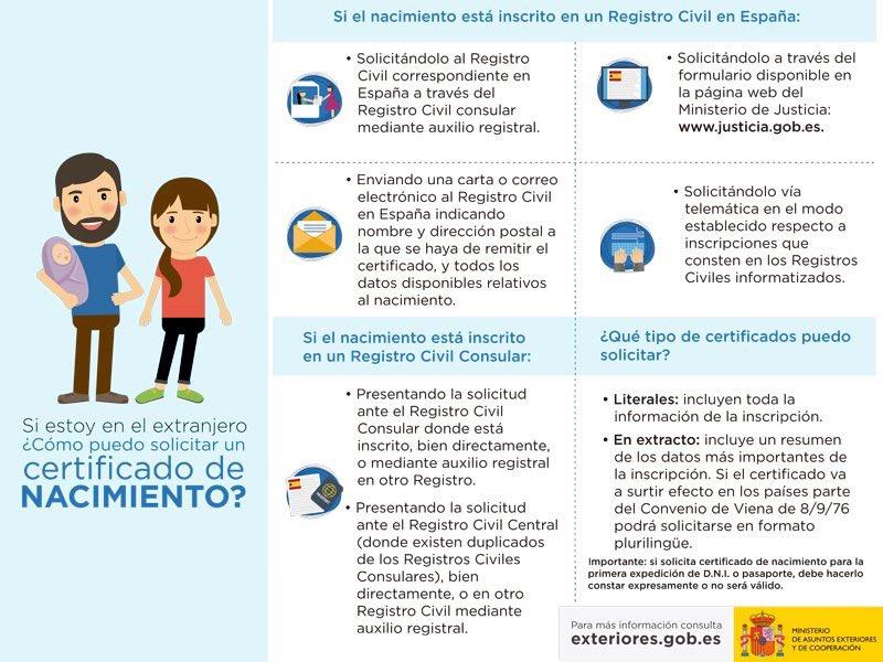 Único El Orden De Nacimiento Certificado Va Viñeta - Cómo conseguir ...