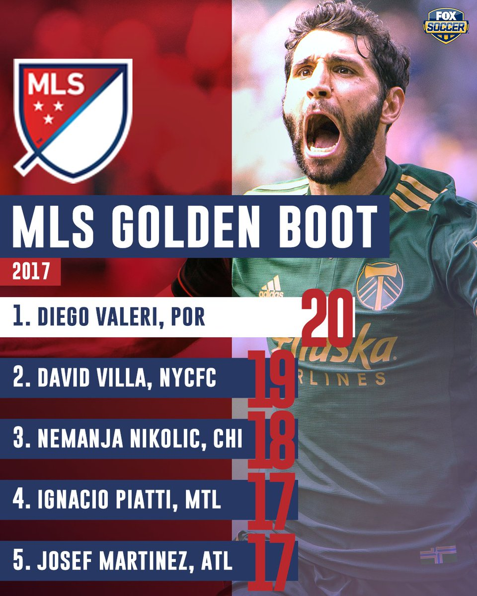 Diego Valeri is unstoppable. And leading the MLS Golden Boot race with...