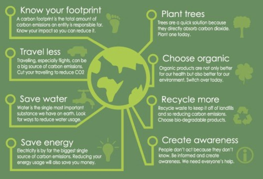 #Climatechange is real &amp; we must create #awareness of it in order to prevent it! #Sustainable #eco #organic #unprocessed #cleanliving<br>http://pic.twitter.com/3735UkHqQi