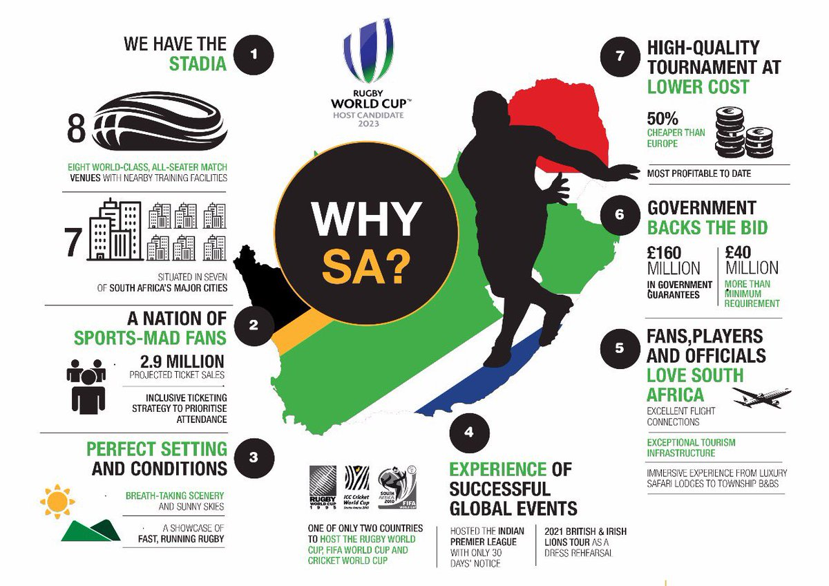 Fingers crossed for #SA2023