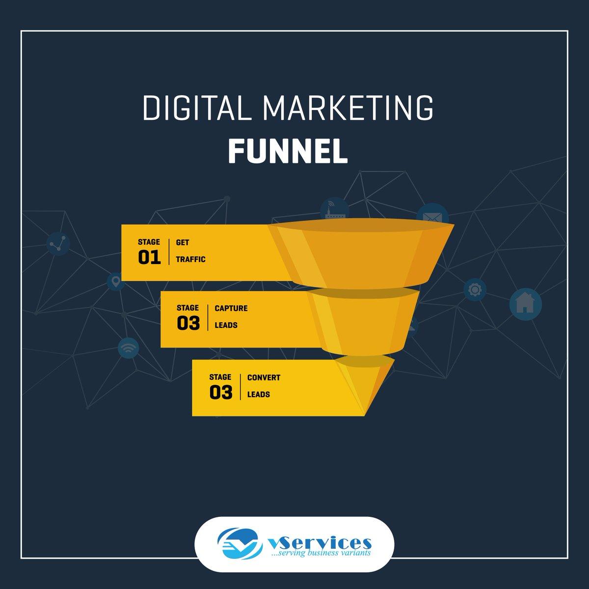 #DigitalMarketing Funnel #SEO #makeyourownlane #startup #GrowthHacking #defstar5  #SMM #socialmedia #BigData  http://www. vservices.com  &nbsp;  <br>http://pic.twitter.com/4hidGN7unc