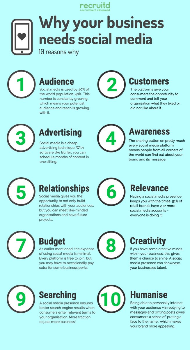 10 reasons why your #business needs #SocialMedia  #startups #DigitalMarketing #Advertising #SEO #EmailMarketing #blogging via @A15_Inc<br>http://pic.twitter.com/EXKQrBg0Lz
