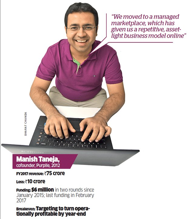 Purplle: profitable business expansion driven by personalized discovery for #beauty in #India Read:  http:// economictimes.indiatimes.com/small-biz/star tups/how-fund-starved-ecommerce-ventures-have-started-getting-bottom-line-focused-to-stay-in-the-game/articleshow/60808802.cms &nbsp; … <br>http://pic.twitter.com/aYbFUaj0oA