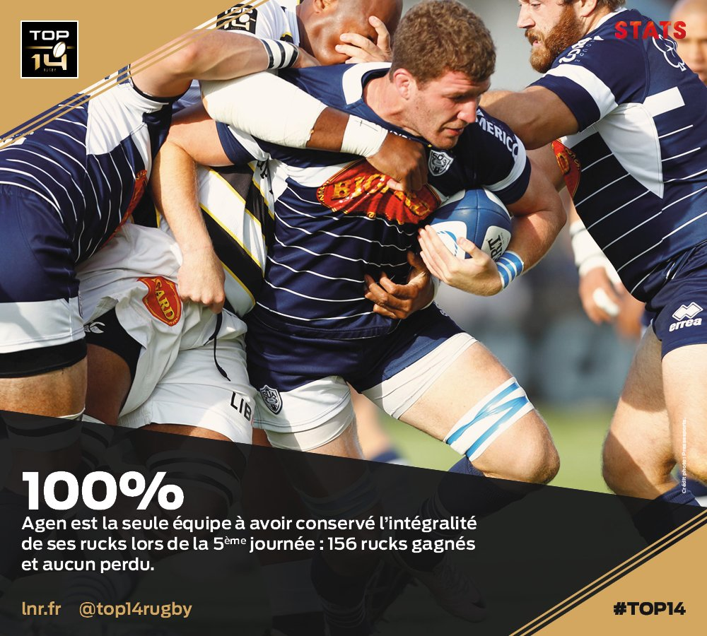 #TOP14, J5 | #Stats ► @agen_rugby, costa...