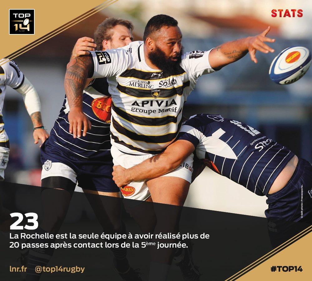 #TOP14, J5 | #Stats ► Le @staderochelais...