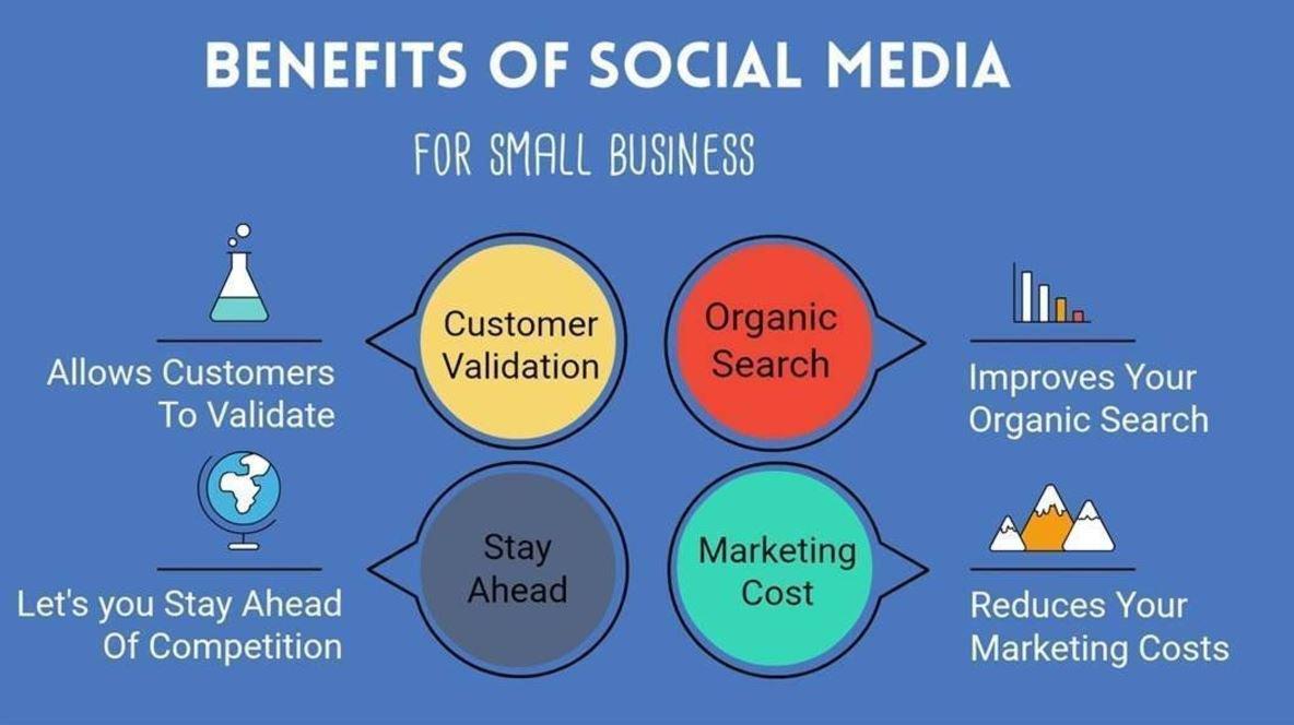 Benefits of #Socialmedia for business.  #SEM #Mpgvip #defstar5 #Marketing #Makeyourownlane #Growthhacking #SEO #DigitalMarketing #startups <br>http://pic.twitter.com/OB2ECS141D