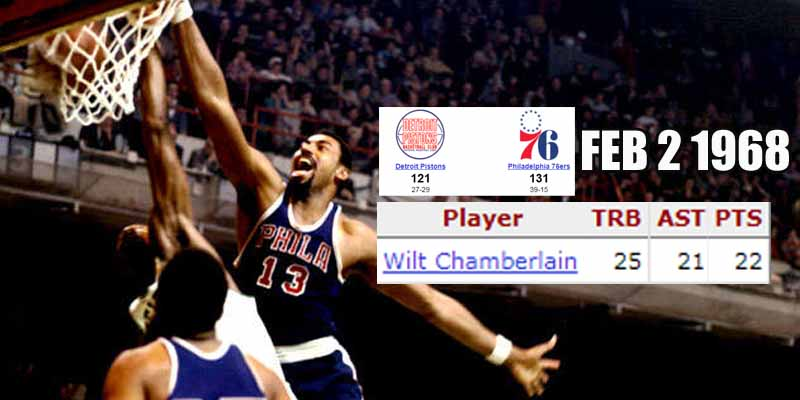 #Wilt is the only player in #NBA history...