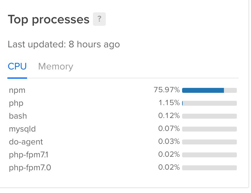 This includes a Composer installation of symfony. Tell me again how Node isn't a sad joke. #nodejs <br>http://pic.twitter.com/l04W4LcWxV