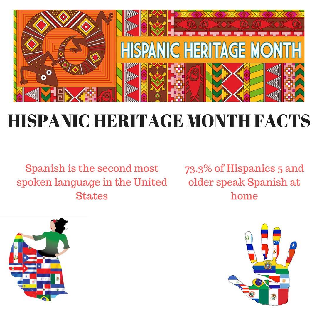hispanic twitter search