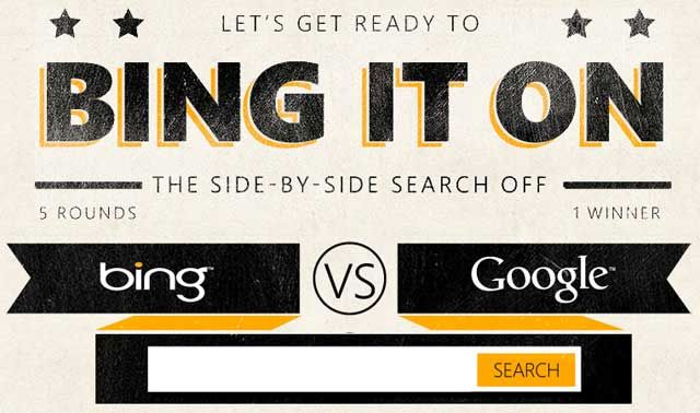How does #Bing's #voice #search compare to #Google's?  http:// bit.ly/2jWmsxf  &nbsp;   @ClarkBoyd<br>http://pic.twitter.com/LtvRE9jxUY
