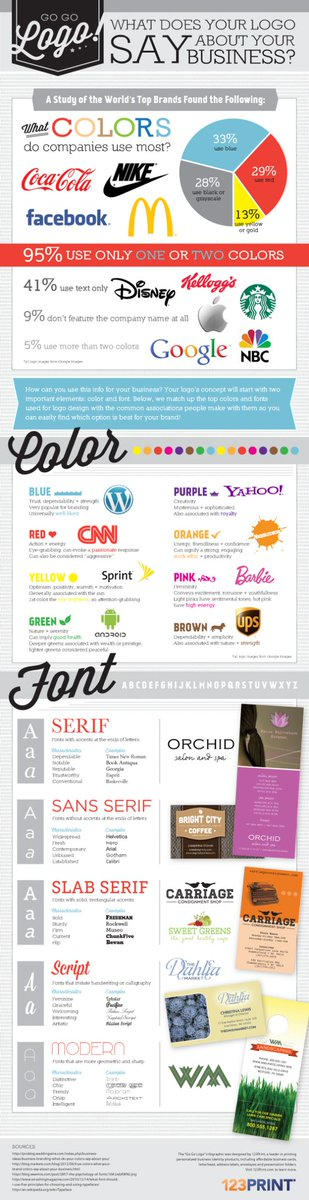 Logos - And What They Say About Your Business   #Logo #Branding #DigitalMarketing #MakeYourOwnLane #defstar5  #contentmarketing #Mgvip <br>http://pic.twitter.com/AIYyYY5Nfa