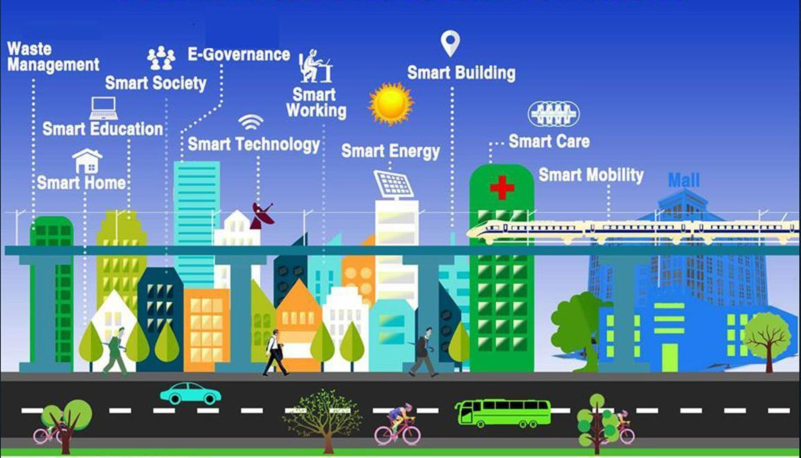Smart solutions for #SmarterCities #Cybersecurity #BigData #VR #Fintech #Blockchain #Robots #AI #SmartCity #Makeyourownlane<br>http://pic.twitter.com/izynzh564A