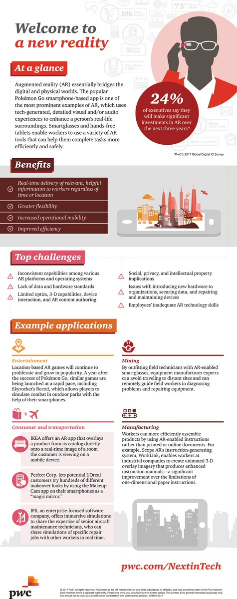 The #AugmentedReality of the #FutureOfWork - #AR will increasingly find it&#39;s way into the #WorkForce. #VR #IoT  https:// pwc.to/2xZNN7U  &nbsp;  <br>http://pic.twitter.com/mg1VRZXbZ6